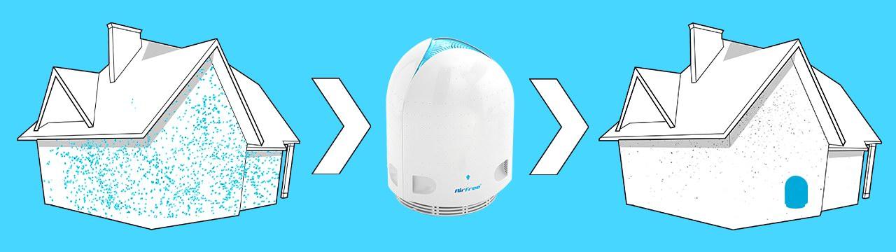 Az Airfree megtisztítja otthonod levegőjét